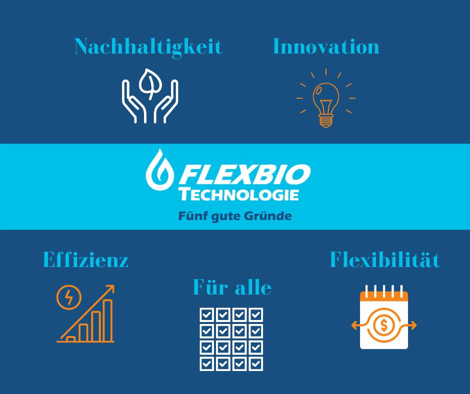 Fünf gute Gründe für die anaerobe Abwasserbehandlung der FlexBio Technologie GmbH