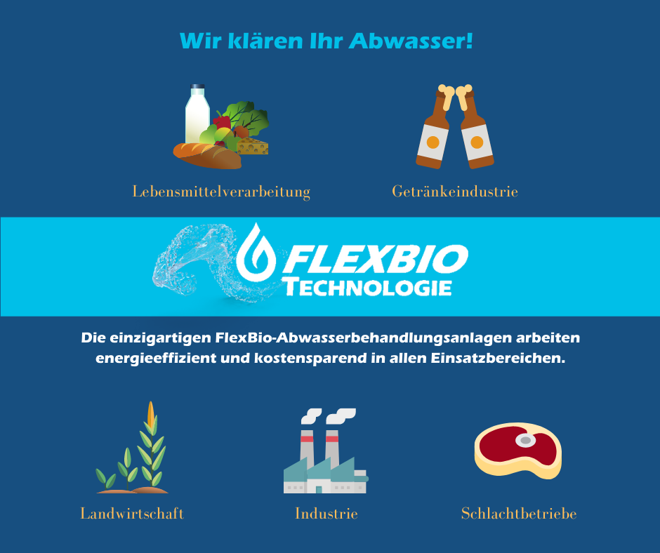 Die vielfältige Einsetzung der FlexBio-Abwasserbehandlungsanlagen